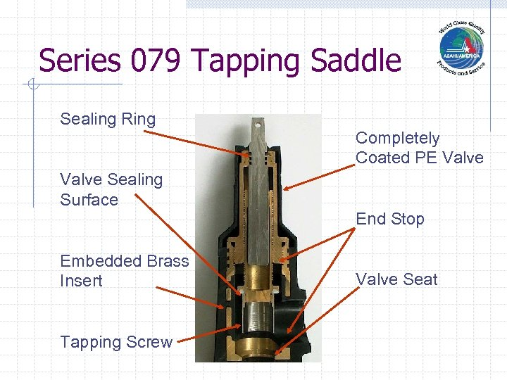 Series 079 Tapping Saddle Sealing Ring Valve Sealing Surface Embedded Brass Insert Tapping Screw