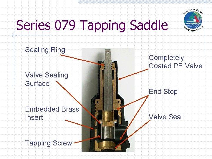 Series 079 Tapping Saddle Sealing Ring Valve Sealing Surface Embedded Brass Insert Tapping Screw