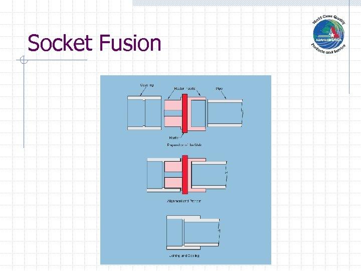 Socket Fusion