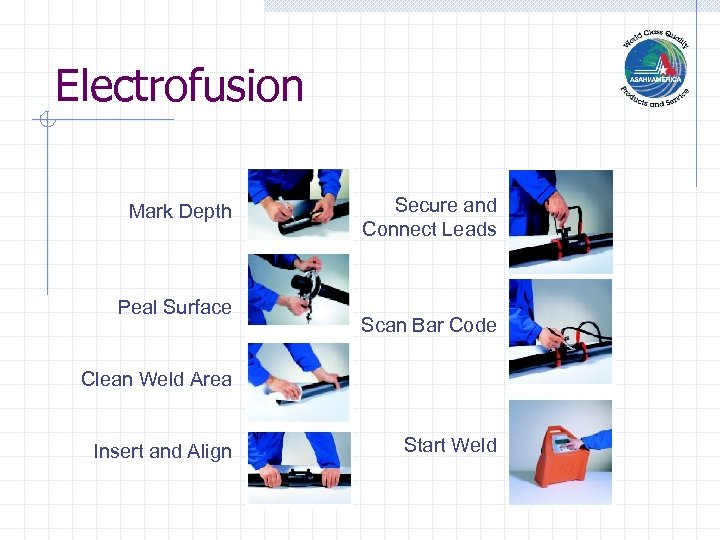 Electrofusion Mark Depth Peal Surface Secure and Connect Leads Scan Bar Code Clean Weld