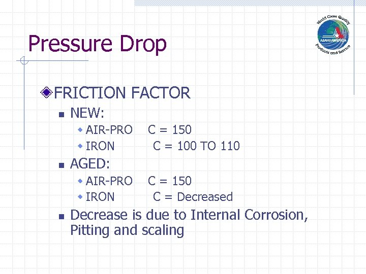 Pressure Drop FRICTION FACTOR n NEW: w AIR-PRO w IRON n AGED: w AIR-PRO
