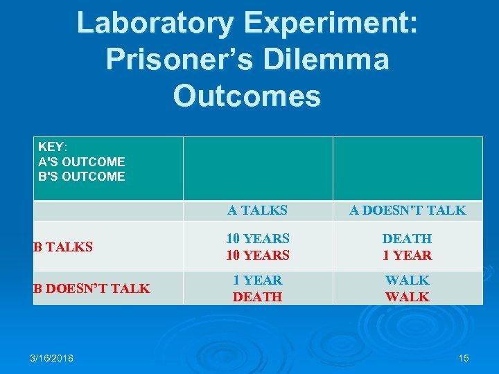Laboratory Experiment: Prisoner's Dilemma Outcomes KEY: A'S OUTCOME B'S OUTCOME A TALKS A DOESN'T
