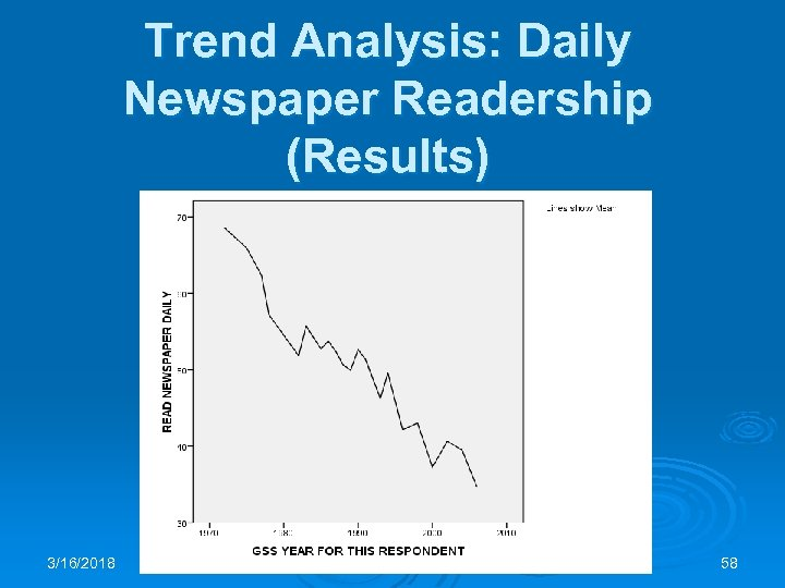 Trend Analysis: Daily Newspaper Readership (Results) 3/16/2018 58