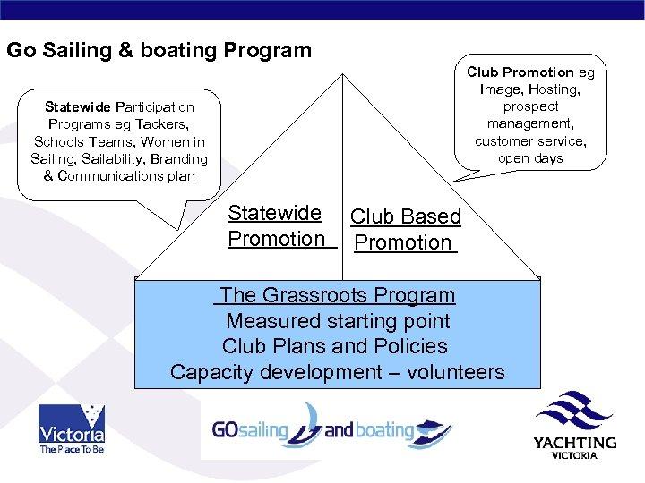 Go Sailing & boating Program Club Promotion eg Image, Hosting, prospect management, customer service,