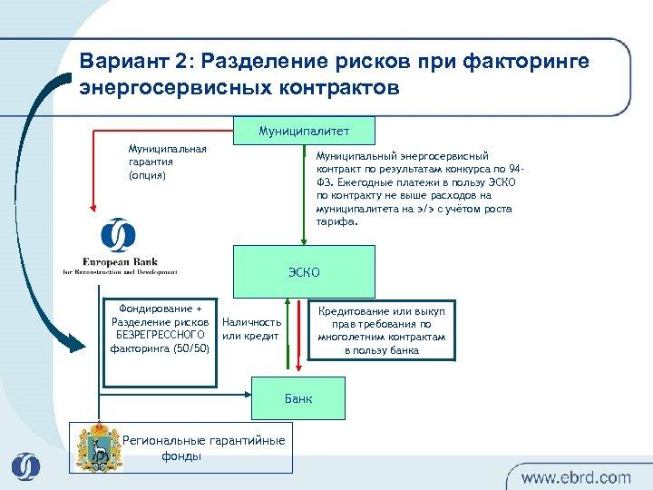 Вариант 2: Разделение рисков при факторинге энергосервисных контрактов Муниципалитет Муниципальная гарантия (опция) Муниципальный энергосервисный
