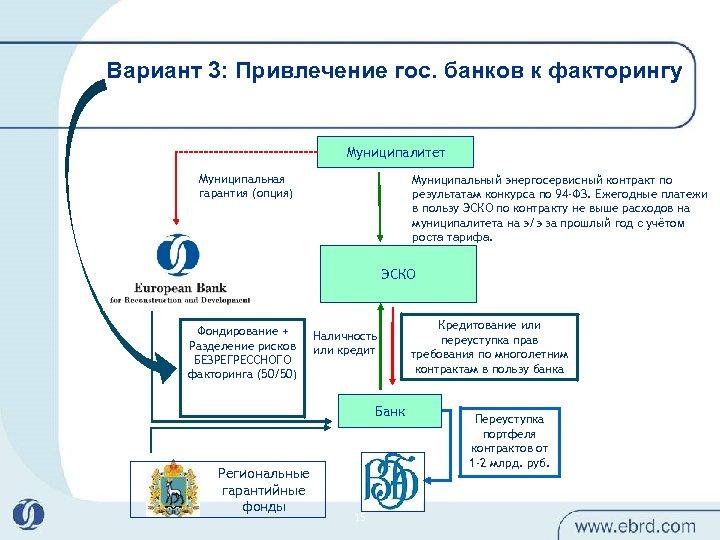 Вариант 3: Привлечение гос. банков к факторингу Муниципалитет Муниципальная гарантия (опция) Муниципальный энергосервисный контракт