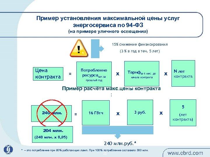 Пример установления максимальной цены услуг энергосервиса по 94 -ФЗ (на примере уличного освещения) 15%
