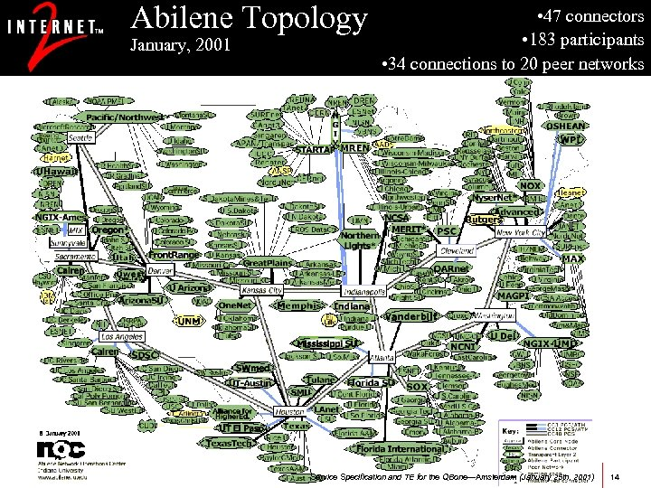 Abilene Topology January, 2001 • 47 connectors • 183 participants • 34 connections to