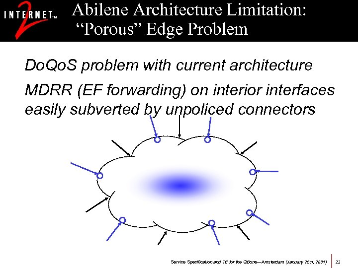 "Abilene Architecture Limitation: ""Porous"" Edge Problem Do. Qo. S problem with current architecture MDRR"