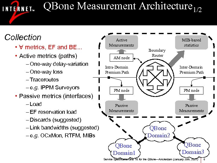 QBone Measurement Architecture 1/2 Collection • metrics, EF and BE. . . • Active