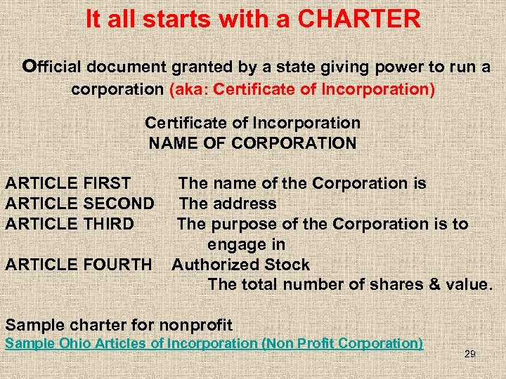 It all starts with a CHARTER official document granted by a state giving power