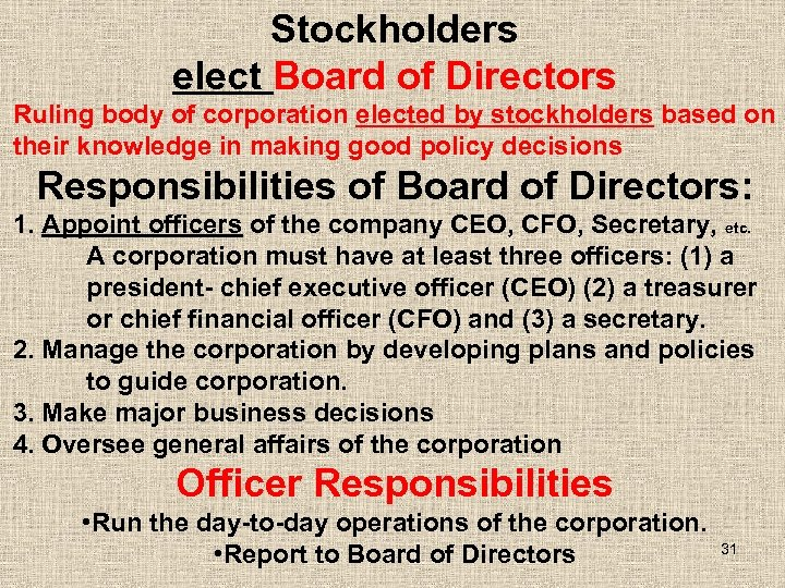 Stockholders elect Board of Directors Ruling body of corporation elected by stockholders based on