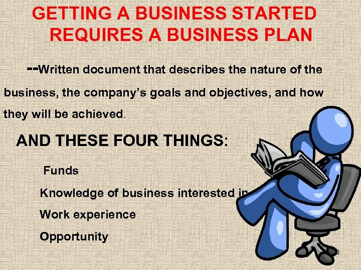 GETTING A BUSINESS STARTED REQUIRES A BUSINESS PLAN --Written document that describes the nature