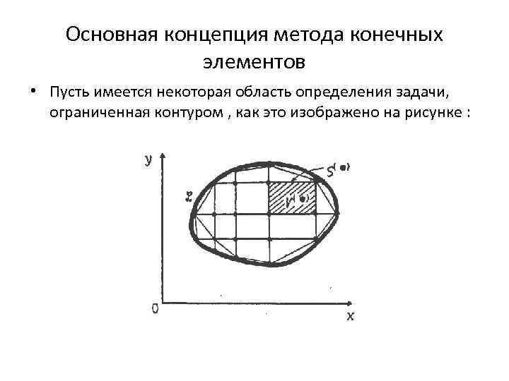 Основная концепция метода конечных элементов • Пусть имеется некоторая область определения задачи, ограниченная контуром
