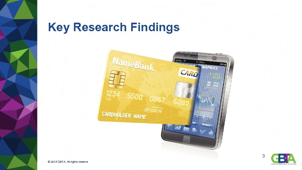 Key Research Findings 3 © 2015 GBTA. All rights reserved.