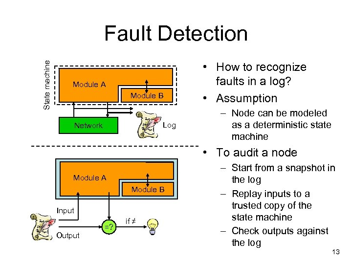 State machine Fault Detection Module A Module B Log Network • How to recognize