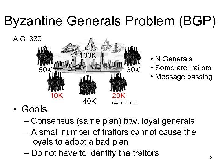 Byzantine Generals Problem (BGP) A. C. 330 100 K 50 K 10 K •