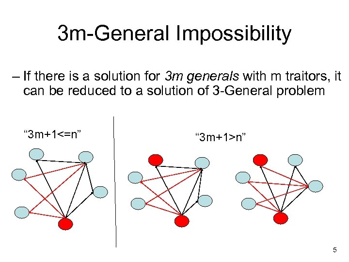 3 m-General Impossibility – If there is a solution for 3 m generals with
