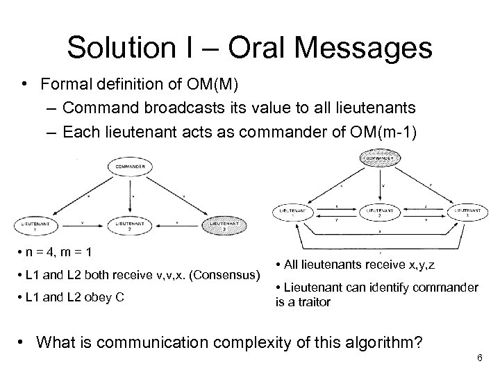 Solution I – Oral Messages • Formal definition of OM(M) – Command broadcasts its