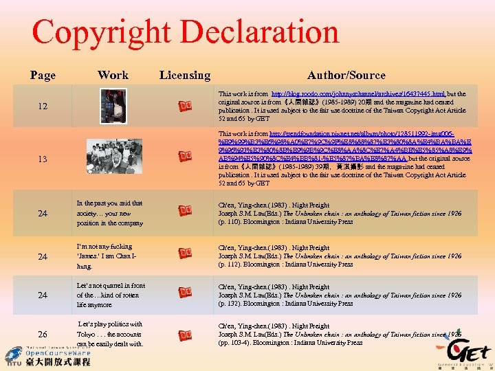 Copyright Declaration Page Work Licensing Author/Source 12 This work is from http: //blog. roodo.