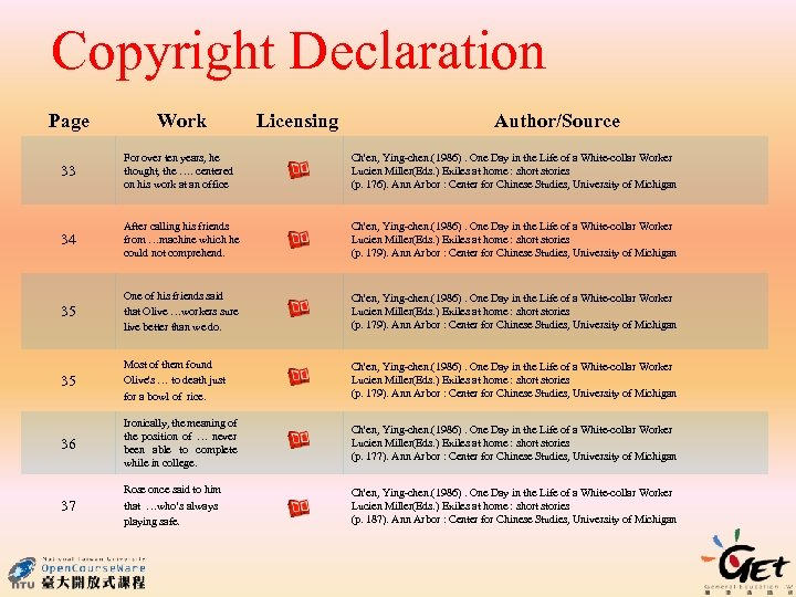 Copyright Declaration Licensing Author/Source Page Work 33 For over ten years, he thought, the