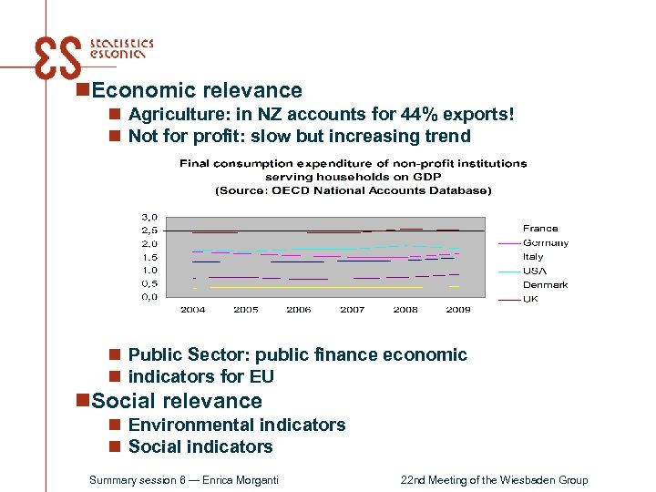 n. Economic relevance n Agriculture: in NZ accounts for 44% exports! n Not for