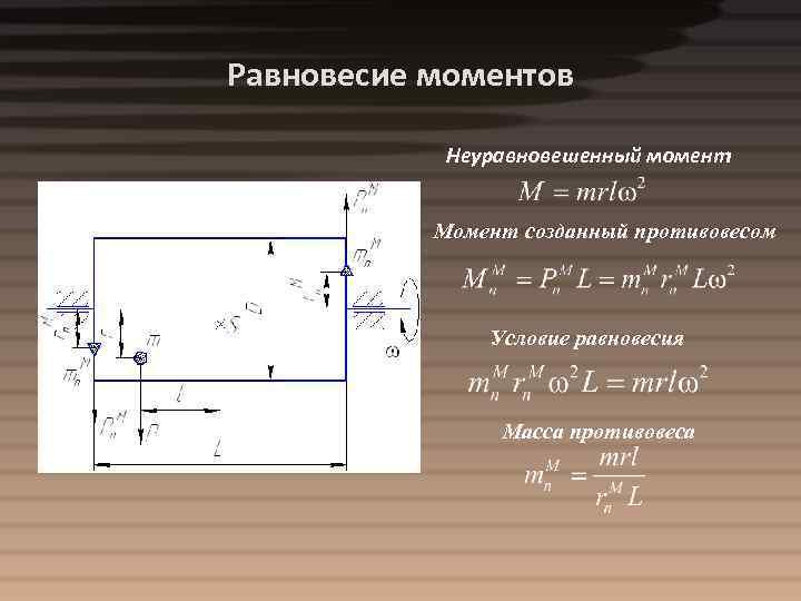 Равновесие моментов Неуравновешенный момент Момент созданный противовесом Условие равновесия Масса противовеса