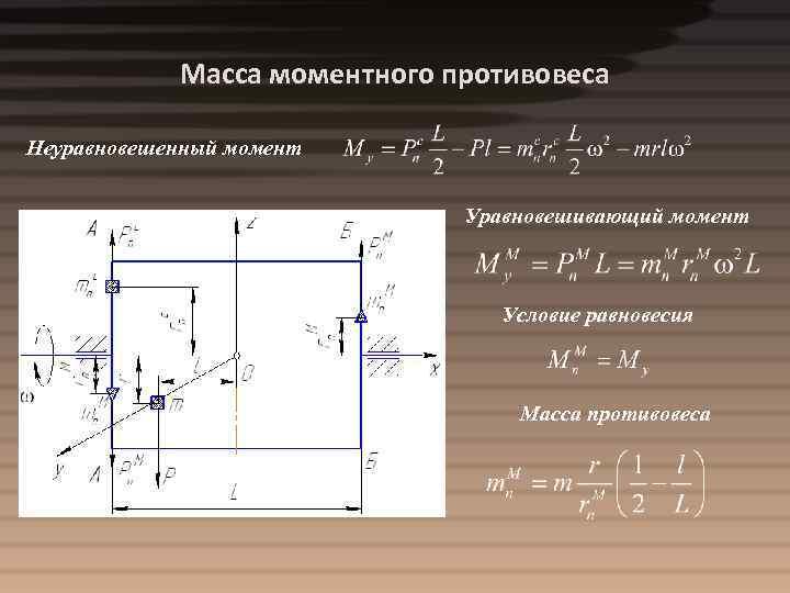 Масса моментного противовеса Неуравновешенный момент Уравновешивающий момент Условие равновесия Масса противовеса