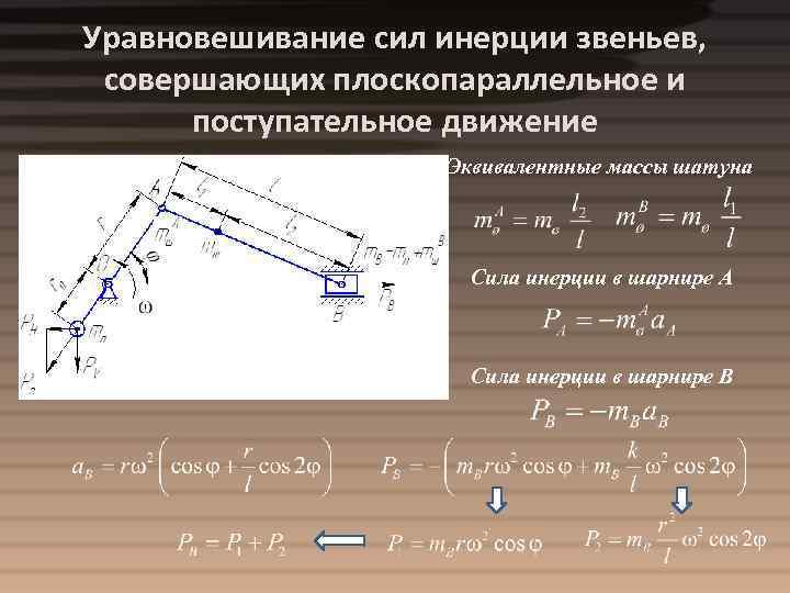 Уравновешивание сил инерции звеньев, совершающих плоскопараллельное и поступательное движение Эквивалентные массы шатуна Сила инерции