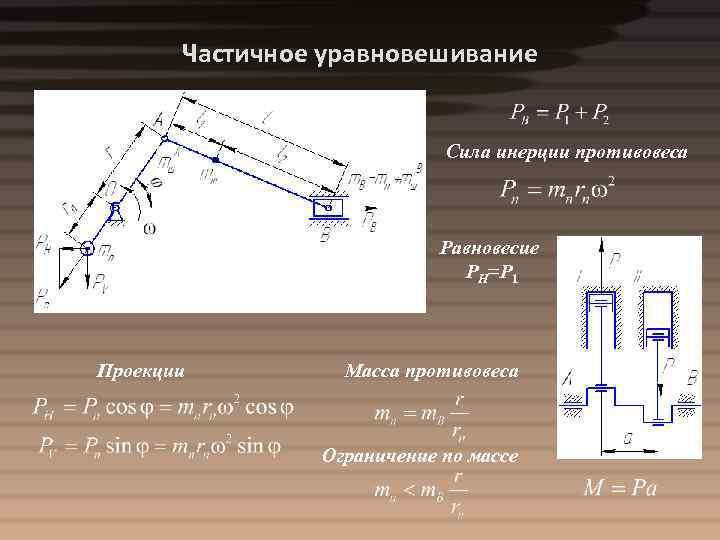 Частичное уравновешивание Сила инерции противовеса Равновесие РН=Р 1 Проекции Масса противовеса Ограничение по массе
