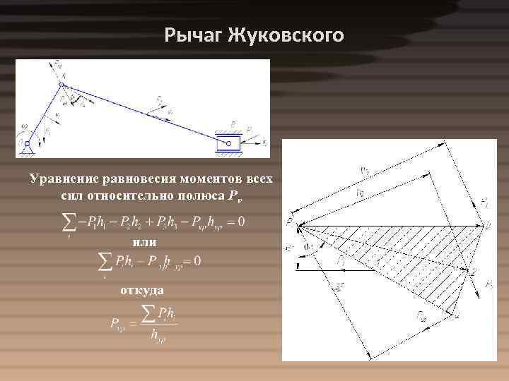 Рычаг Жуковского Уравнение равновесия моментов всех сил относительно полюса Pv или откуда