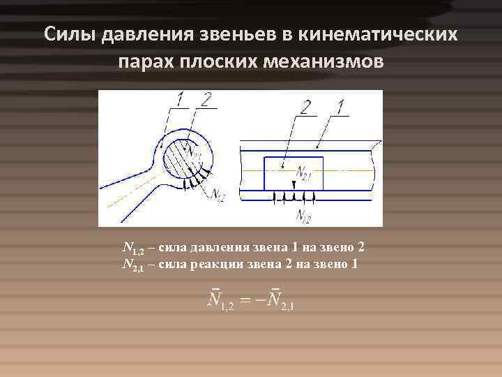 Силы давления звеньев в кинематических парах плоских механизмов N 1, 2 – сила давления