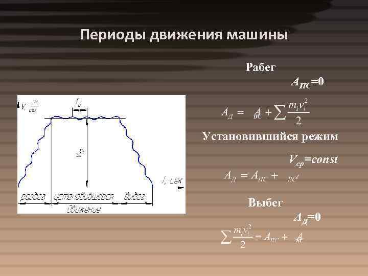 Периоды движения машины Рабег АПС=0 Установившийся режим Vср=const Выбег АД=0