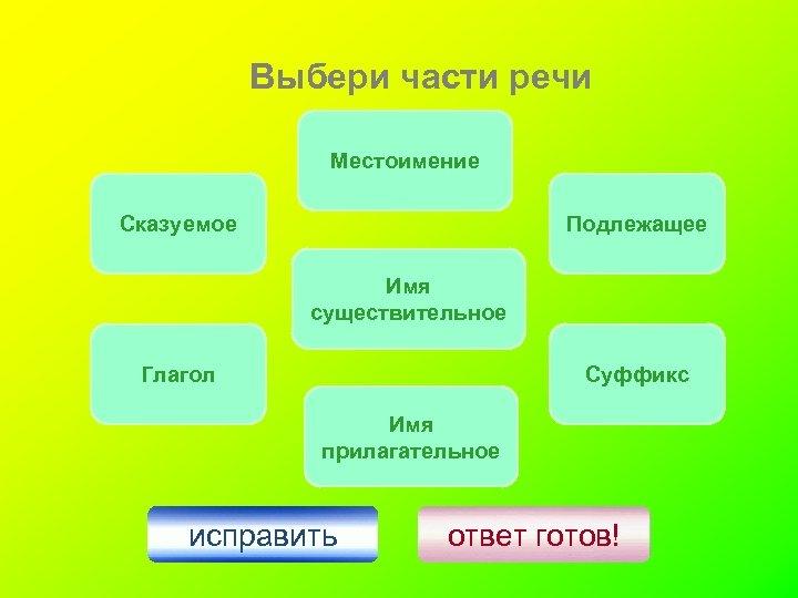 Выбери части речи Местоимение Сказуемое Подлежащее Имя существительное Глагол Суффикс Имя прилагательное исправить ответ