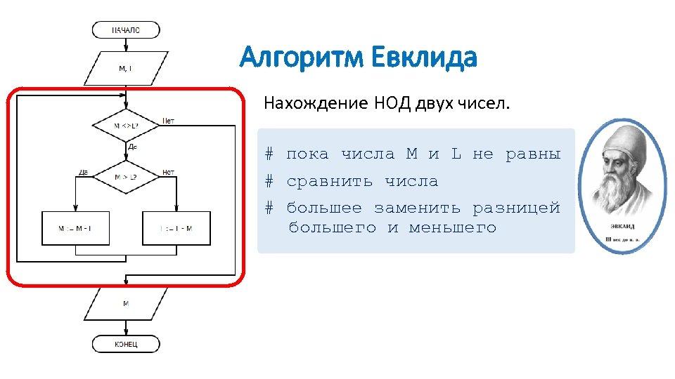 Алгоритм Евклида Нахождение НОД двух чисел. # пока числа M и L не равны