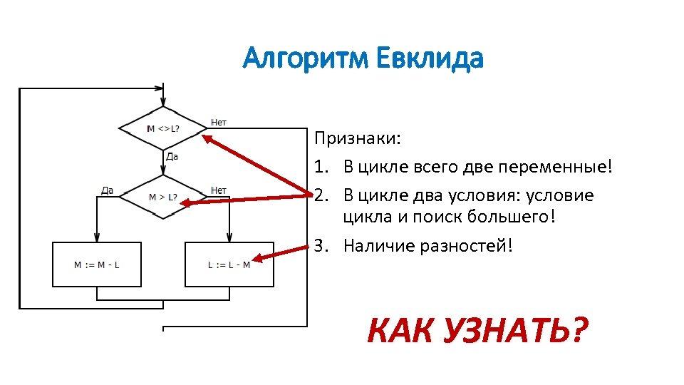 Алгоритм Евклида Признаки: 1. В цикле всего две переменные! 2. В цикле два условия: