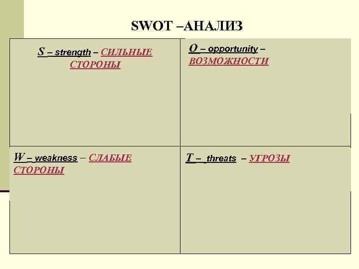SWOT –АНАЛИЗ S – strength – СИЛЬНЫЕ СТОРОНЫ W – weakness – СЛАБЫЕ СТОРОНЫ