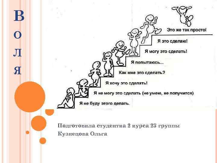 В О Л Я Подготовила студентка 2 курса 23 группы Кузнецова Ольга
