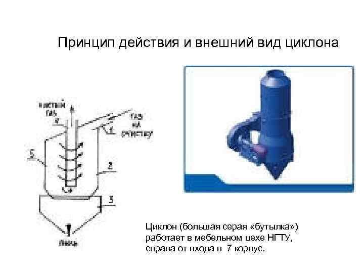 Принцип действия и внешний вид циклона Циклон (большая серая «бутылка» ) работает в мебельном