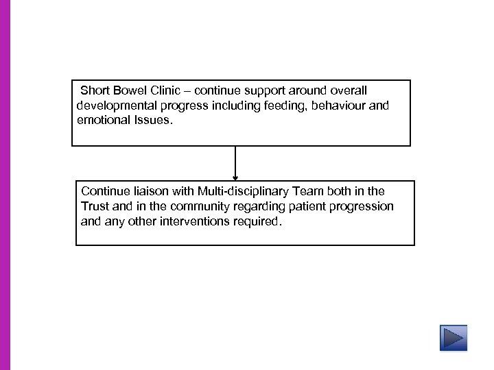 Short Bowel Clinic – continue support around overall developmental progress including feeding, behaviour and