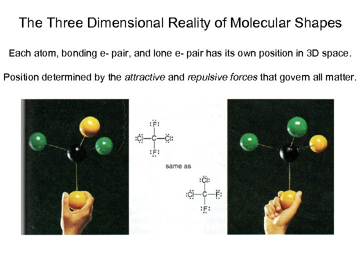 The Three Dimensional Reality of Molecular Shapes Each atom, bonding e- pair, and lone