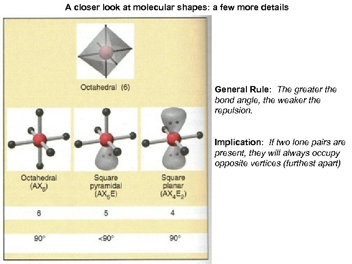 A closer look at molecular shapes: a few more details General Rule: The greater