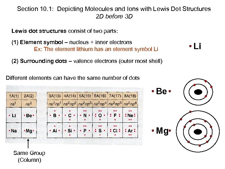 Section 10. 1: Depicting Molecules and Ions with Lewis Dot Structures 2 D before