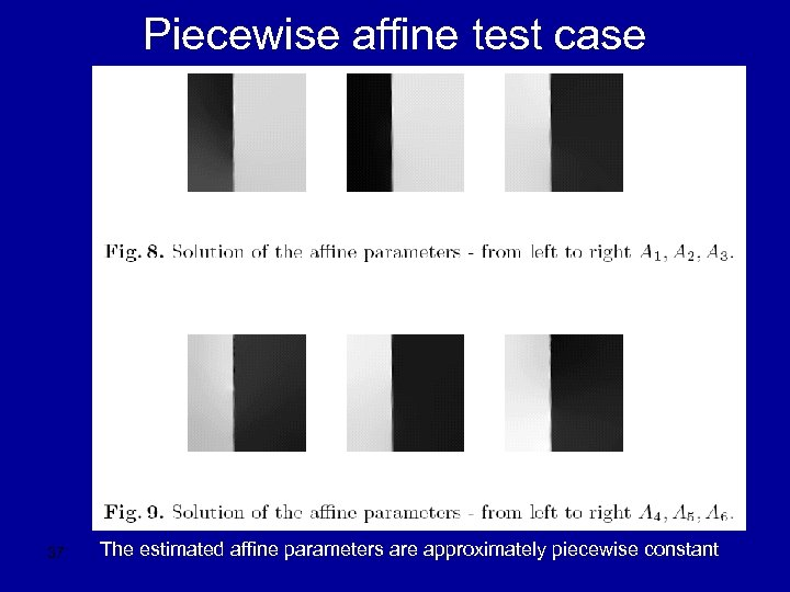Piecewise affine test case 37 The estimated affine parameters are approximately piecewise constant