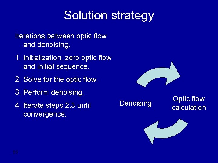 Solution strategy Iterations between optic flow and denoising. 1. Initialization: zero optic flow and