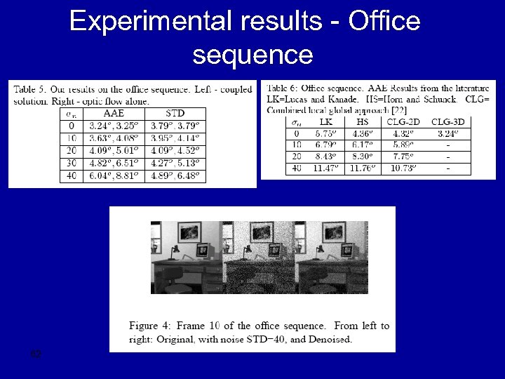 Experimental results - Office sequence 62