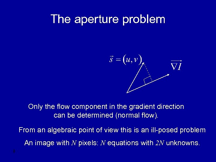 The aperture problem Only the flow component in the gradient direction can be determined