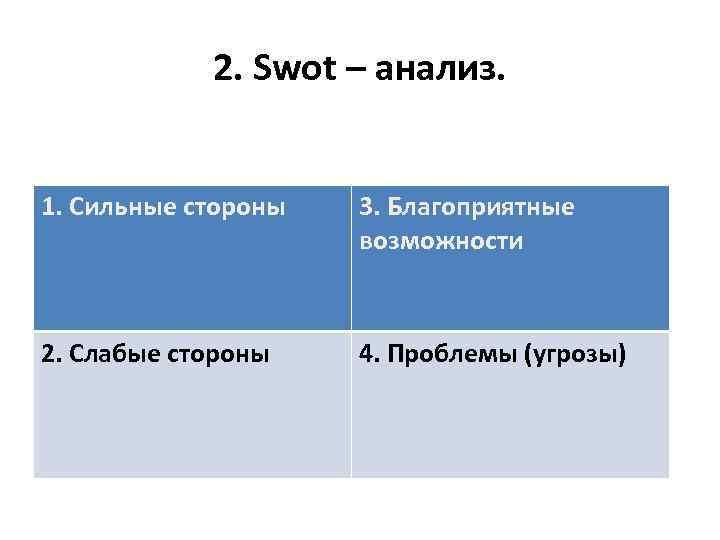 2. Swot – анализ. 1. Сильные стороны 3. Благоприятные возможности 2. Слабые стороны 4.