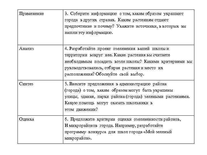 Применение 3. Со 6 ерите информацию о том, каким образом украшают города в других
