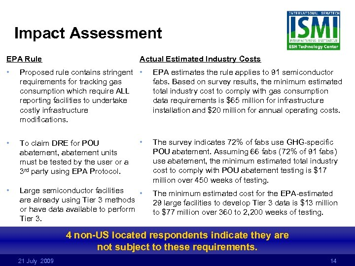 Impact Assessment EPA Rule Actual Estimated Industry Costs • Proposed rule contains stringent •
